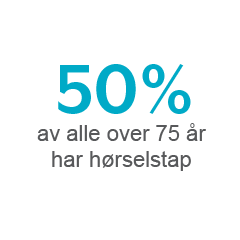 50% av alle over 75 år har hørselstap